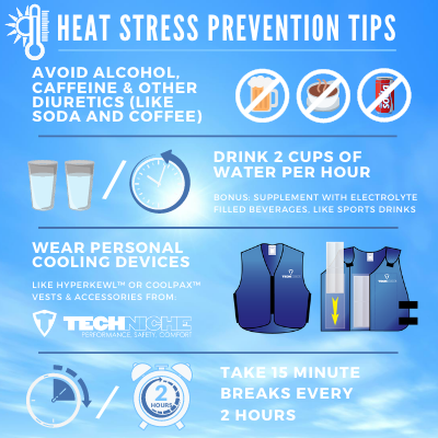 Heat Stress and Worker Safety
